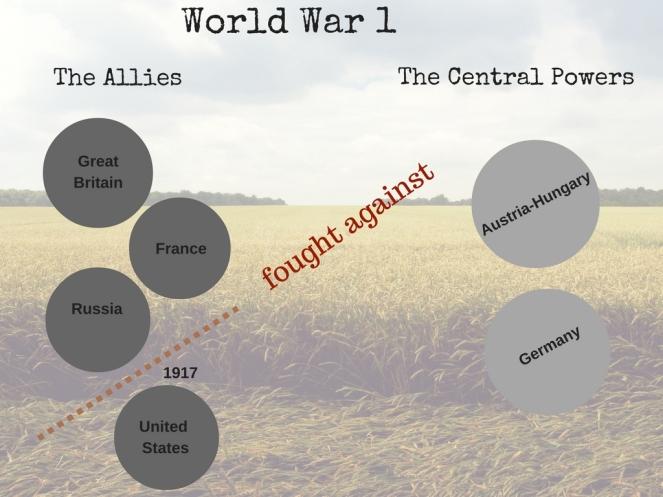 ccweek15historysentence